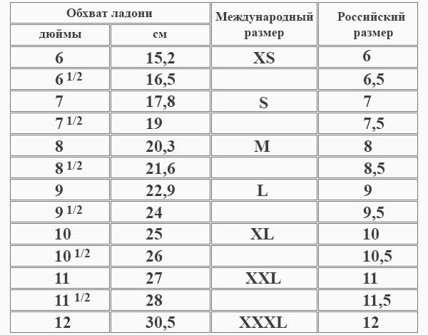 razmer-perchatok-tablitsa